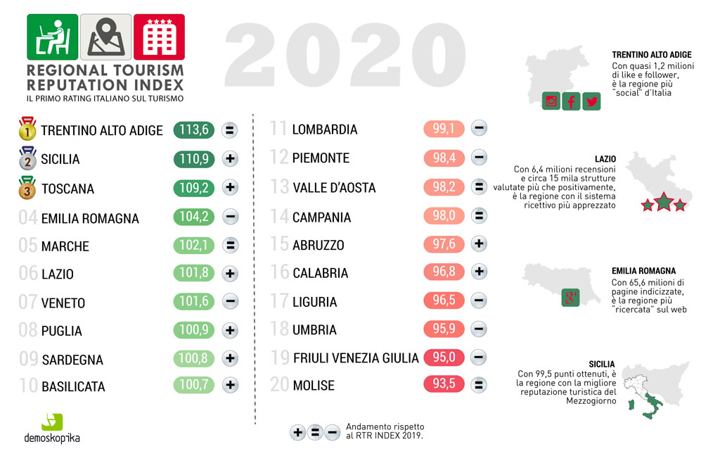 infografica-RTR-INDEX-2020.jpg