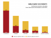 welfare-confronto-province.png